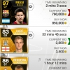 FIFA 13 | EA SPORTS Football Club | Mobile App