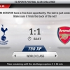 FIFA 13 | EA SPORTS Football Club | Mobile iOS Challenges