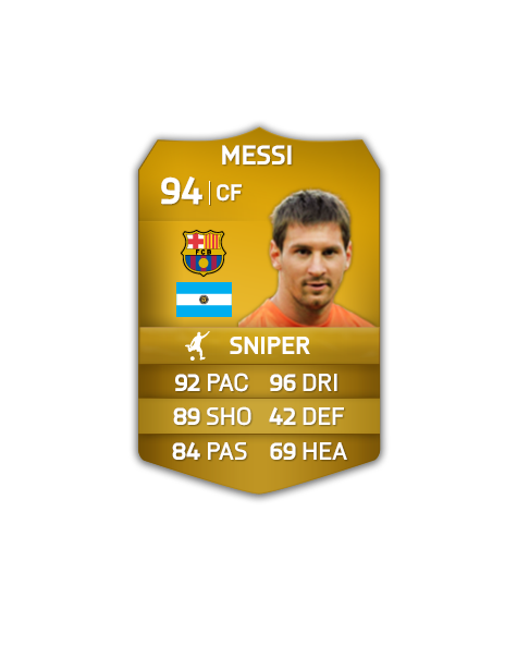 Messi Fifa 14 Card FIFA 14 Ultimate Team  Messi