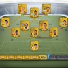 FIFA 14 Ultimate Team | Official Squad