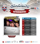 See how the $400,000 FIFA 13 Challenge finals broke down, who won what