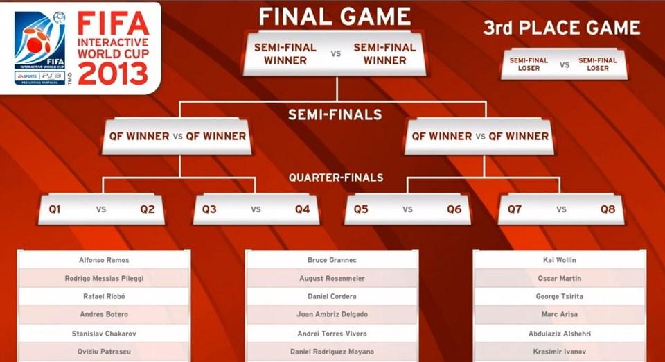 FIWC Grand Final