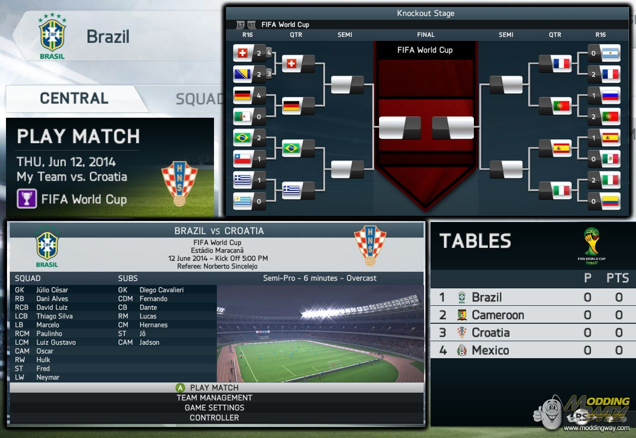 FIFA 14 | ModdingWay Mod Version 1 2 0 Released | Sweetpatch TV