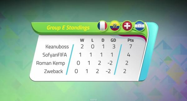 KICKTV Gaming World Cup | Group E