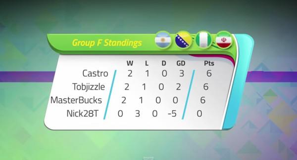 KICKTV Gaming World Cup | Group F
