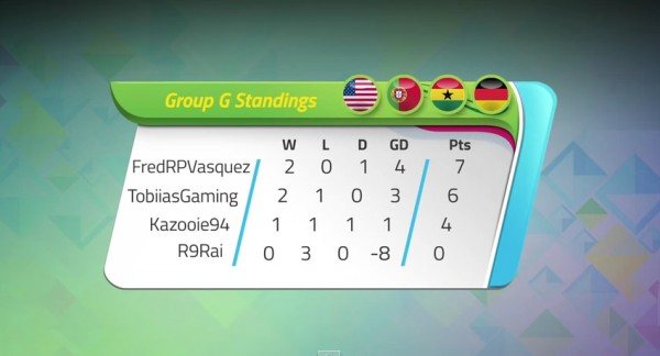 KICKTV Gaming World Cup | Group G