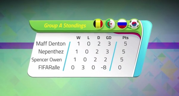 KICKTV Gaming World Cup | Group H