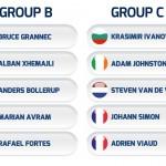 FIWC 2014 | Group Draw Made