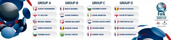 FIWC 2014 | Groups