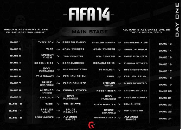 Gfinity G3 FIFA 14 Schedule