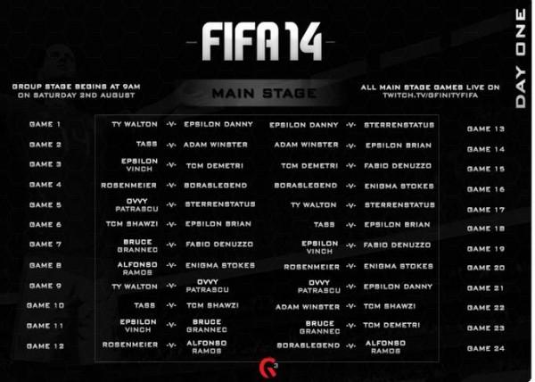 Gfinity G3 FIFA 14 Schedule