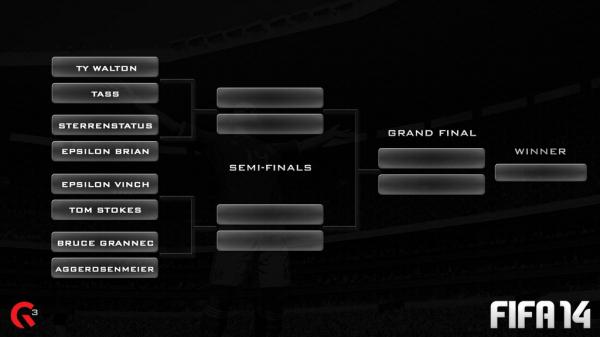 Gfinity G3 FIFA 14 Bracket