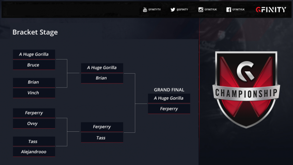 Knockout Bracket of Gfinity's FIFA 15 Spring Masters 1